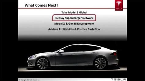13+ How Is A Tesla Car Powered Pictures