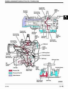 John Deere Lx172  Lx173  Lx176  Lx178  Lx186  Lx188 Riding
