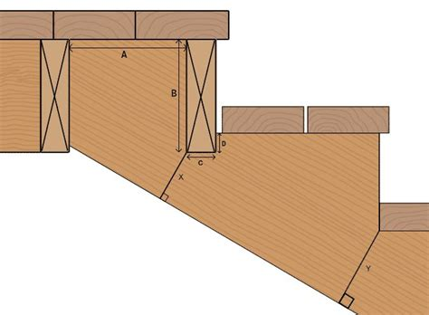 Deck Stair Stringer Design Calculator by 17 Best Images About Deck Ideas On Ground
