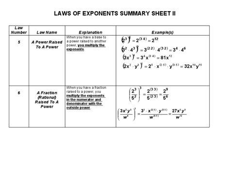 9th Grade Math Worksheets Exponents  Exponents Anchor Charts Exponent Rules Worksheet
