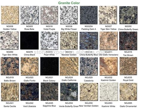 Level 1 Granite Countertop Colors by Image Result For Level 1 Granite Color Chart Emily