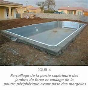Piscine En Kit Enterrée : kit piscine enterr e pas cher pompe de piscine hors sol lesitedegertrude ~ Melissatoandfro.com Idées de Décoration