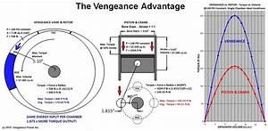 Engine Displacement Diagram