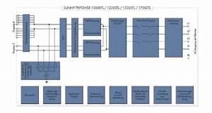 Kochfeld Anschließen 2 Phasen : 1 phasen und 3 phasen wechselrichter im detail ~ Eleganceandgraceweddings.com Haus und Dekorationen