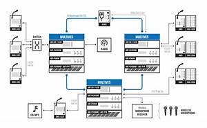 Voice Evacuation System Schematic Diagram