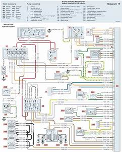 Peugeot 207 Abs Wiring Diagram