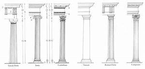 Greek  U0026 Roman Columns Diagram
