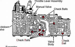 1999 Dodge Neon Valve Body Bearings I Need to Know Where