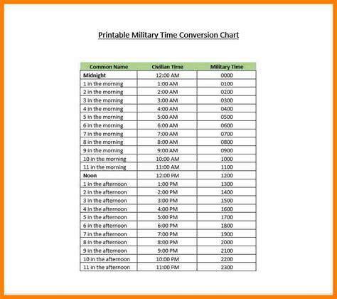 payroll time conversion chart kenicandlecomfortzonecom