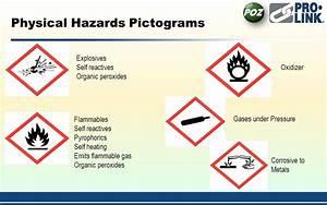The Globally Harmonized System for Hazard Classification ...