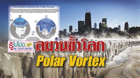 ลมวนขั้วโลก Polar Vortex : รู้ไปโม้ด ข่าวสด - น้าชาติ ลมวน ขั้วโลกที่ถล่มอเมริกาคืออะไร หทัยชนก