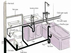 Image result for corner shower rough plumbing dimensions for Bathroom sink rough in dimensions
