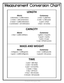 customary measurement conversion tables converting