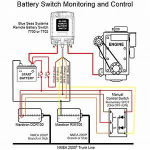 Diagram  Rv Battery Control Center Wiring Diagram Full