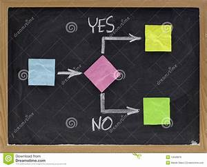 Yes Or No - Decision Making Concept Stock Photo