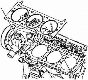 Head Gasket Repair  Head Gasket Repair Autozone