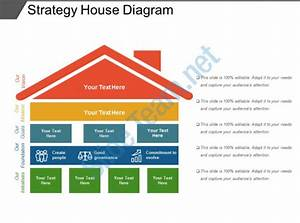 strategy house diagram powerpoint layout powerpoint With strategy house template