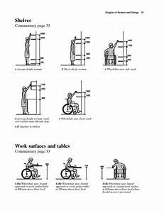 Ramp Dimensions Wheelchair Access