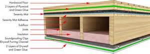 soundproofing hardwood floors engineered flooring engineered flooring soundproofing