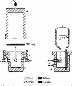 Which Diagram Is A Bomb Calorimeter