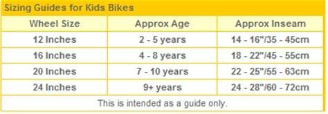 bike buying guide wiggle guides