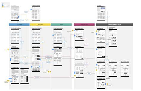 sitemap  site templates fraukeseewald