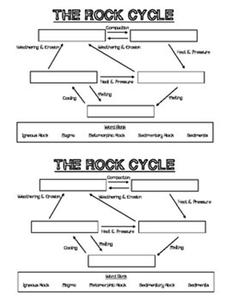 rock cycle fill in the blank worksheet by teacherly
