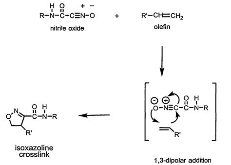Reagents For Heat Activated Polymer