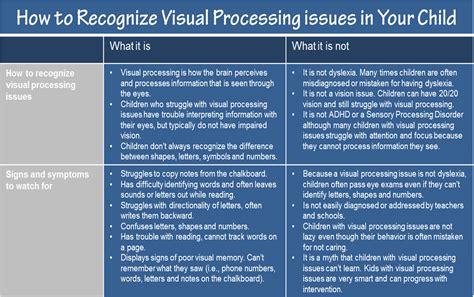 visual processing   recognize  visual processing