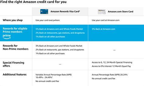 Amazon prime credit card credit score. Amazon.com: Credit Cards: Credit & Payment Cards