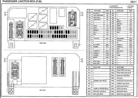 04 F250 Duty Fuse Panel Diagram by 04 F250 Duty Fuse Panel Diagram Wiring Diagram