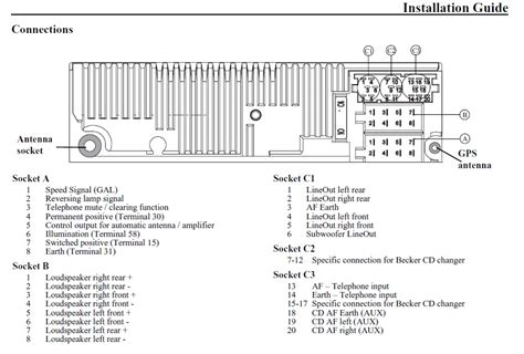 parrot ck3100 wiring diagram parrot free engine image