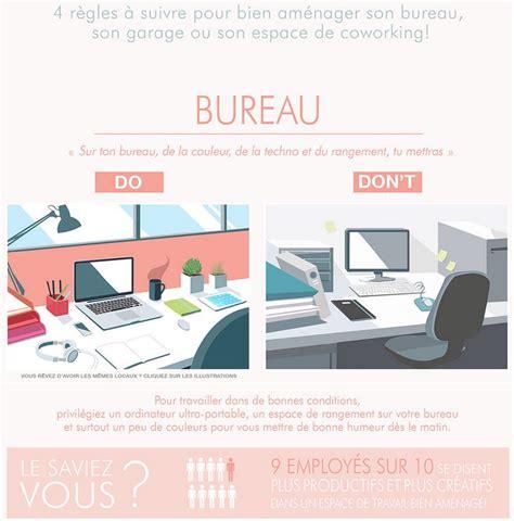les bureau a quoi ressemble le bureau de travail idéal recrutons fr