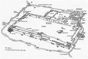 The Alamo Diagram