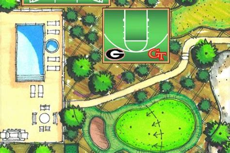 greens residential putting green design
