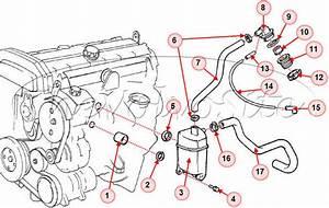 Vacuum Leak At Flame Trap In Volvo S90