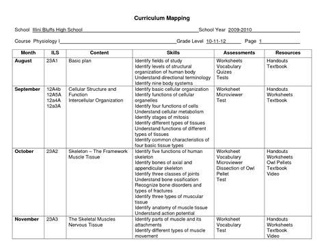 19 Best Images Of Organ System Worksheets High School  Endocrine System Worksheets High School
