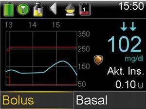 Basal Insulin Berechnen : diabetes m nster minimed 640g dr med winfried keuthage m nster ~ Themetempest.com Abrechnung