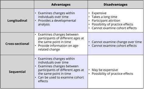 marzano strategies infographic archives e