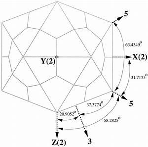 Schematic Diagram Of The Viper Convention Z 2