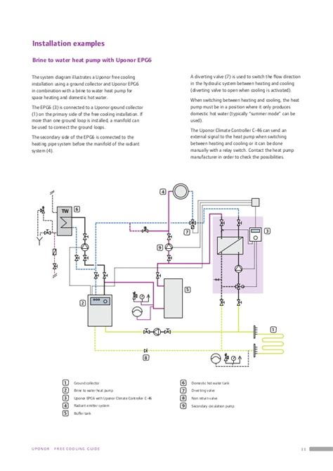 uponor underfloor heating wiring diagram somurich
