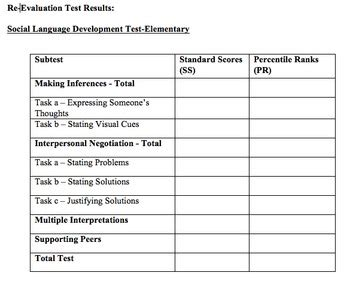 Tspeech Test Template speech language report template social language