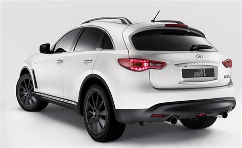 Small Luxury SUV Sales And Midsize Luxury SUV Sales In ...