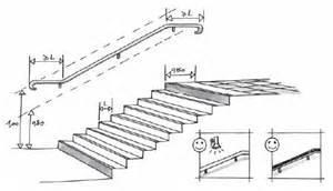 Hauteur Marche Escalier Norme Erp by Accessibilite