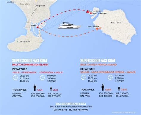 Fast Ferry Sanur To Lembongan by Scoot Fast Boat From Bali To Nusa Penida Nusa