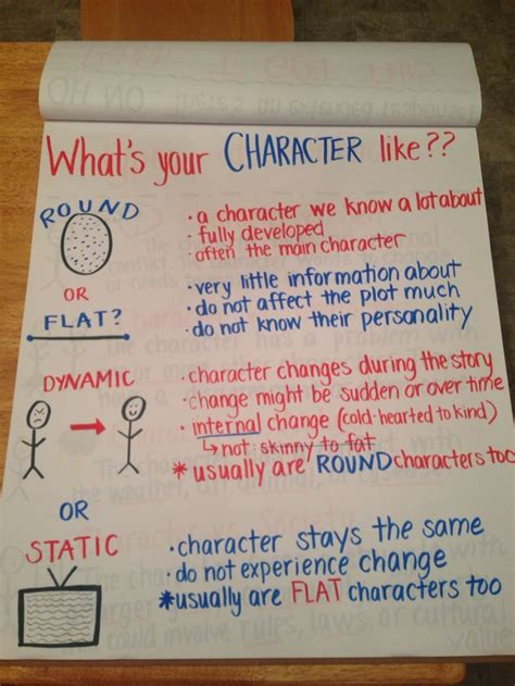 character types anchor chart   grade  flat