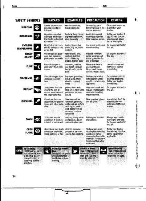 symbolism worksheet middle school worksheets for all