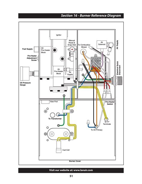 hubbell pressure switch wiring diagram wiring diagram