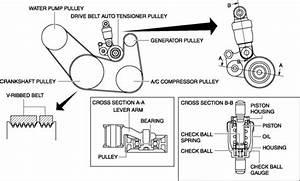 2000 Ford Taurus 3 0 Belt Routing Diagram Html