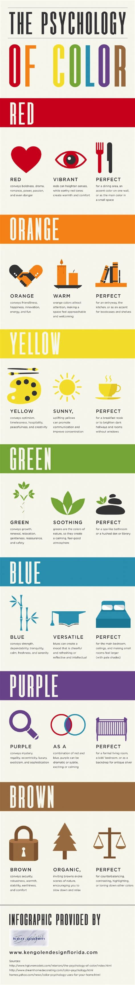 interior paint color psychology infographic the psycology of colour
